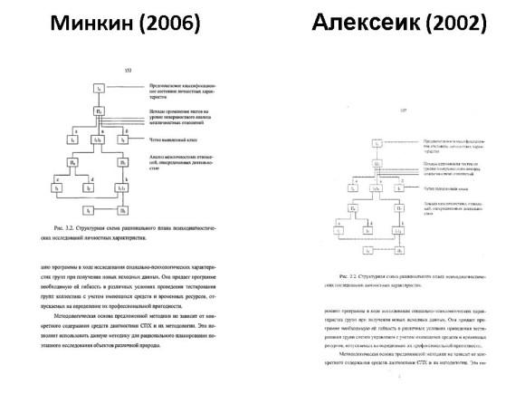Сравнение диссертаций Минкина и Алексеика. Слайд 12