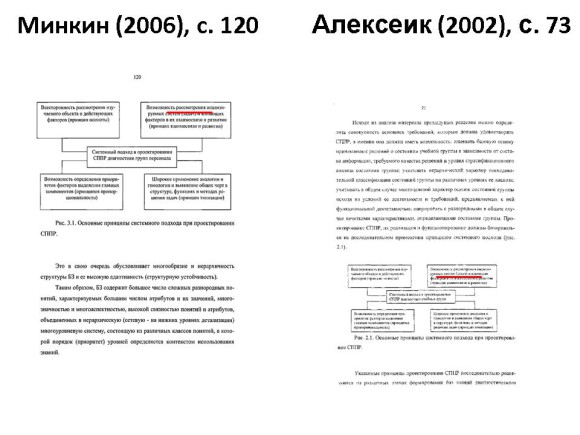 Сравнение диссертаций Минкина и Алексеика. Слайд 7