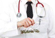Medical Marijuana for Hypothyroidism