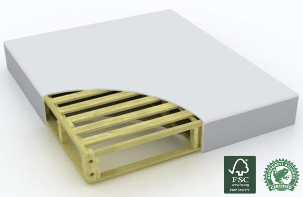 Try Any Mattress of Your Choice RISK-FREE @ Your Home W/ Free Delivery orthopedic-foundation The Best Mattress Foundation For You Mattress Foundations  plushbeds mattress foundations orthopedic foundation box springs bed foundations adjustable beds adjustable bed bases