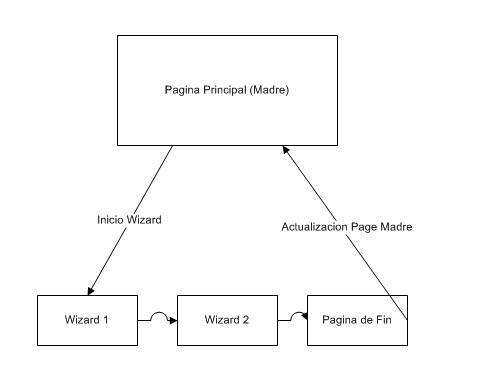 PopUp o Ventanas Modales en ASP.NET