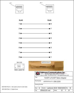 Pinouts and wiring diagrams for current Lantronix serial adapters, 2002066A, 2002067A, 200