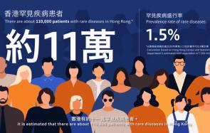 香港罕見疾病聯盟 【十一萬人唯一的願望】
