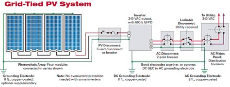 solar photovoltaic panels array wiring diagram stop engineering