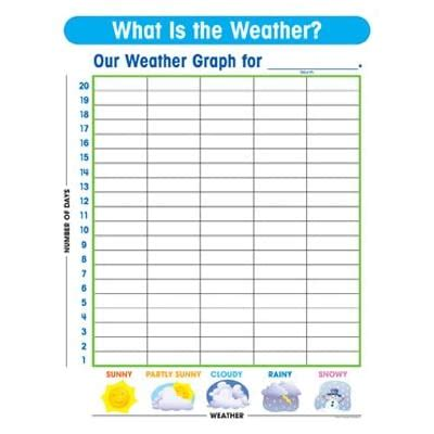 weather worksheet 938 printable weather recording chart