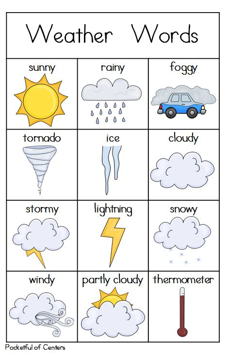 weather writing center weather words teaching weather