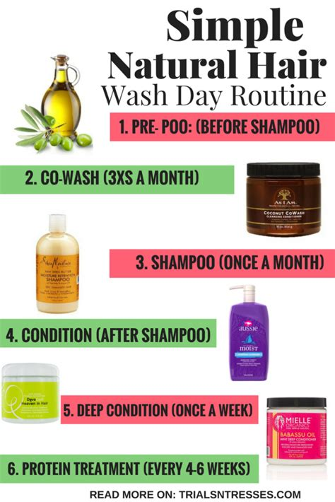 Natural Hair Wash Day Routine.html
