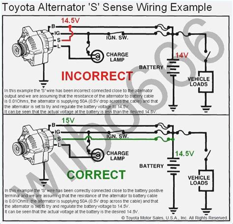 wiring diagram toyota alternator sense wire denso alternator