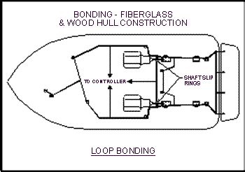 700 series installation operating instructions