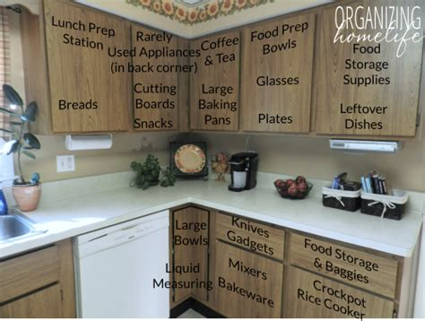 strategically organize kitchen organize kitchen frugally day 4