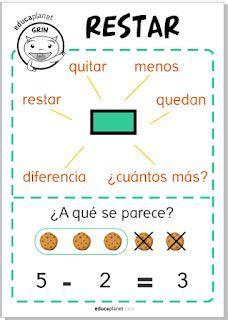 sumar restar es math kids math worksheets math