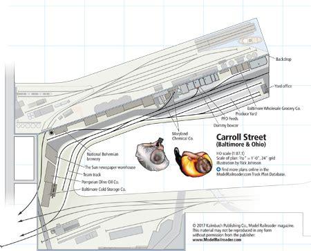 ho scale baltimore harbor district modelrailroader