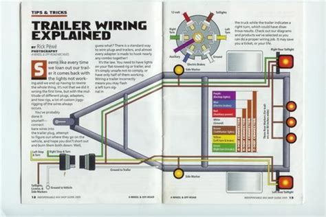 horse trailer electrical wiring diagrams lookpdf result boat