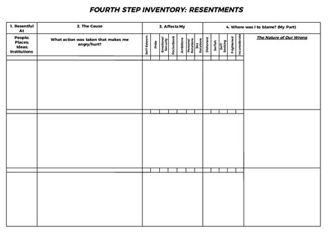 aa 4th fourth step inventory resentments images 12