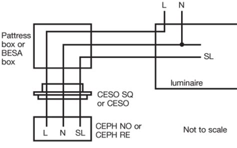 ceph danlers lighting controls hvac controls