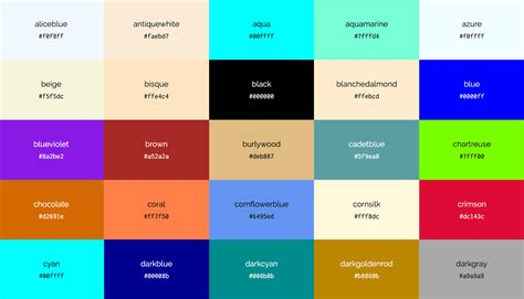 code css color keywords