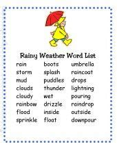 weather words list weather words weather lessons teaching