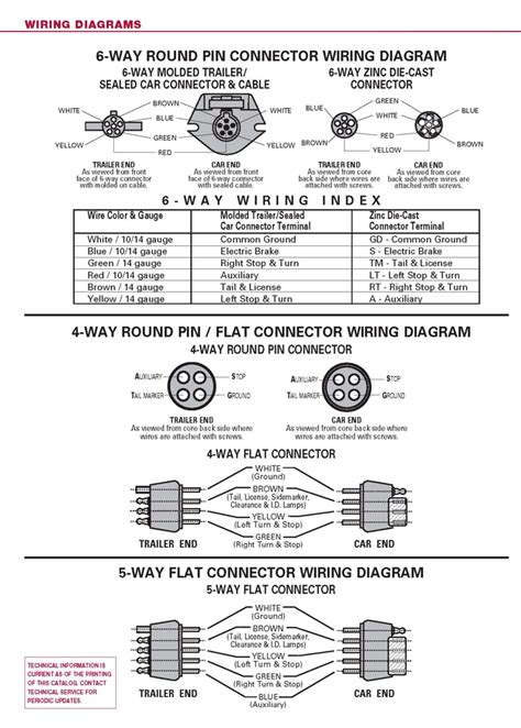 draw tite chevy diagram wiring