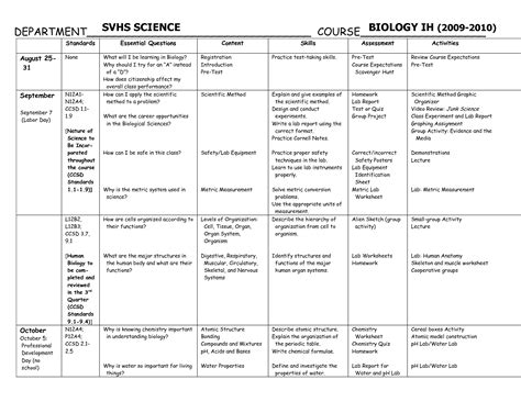 14 images cell structure function worksheet answers cell