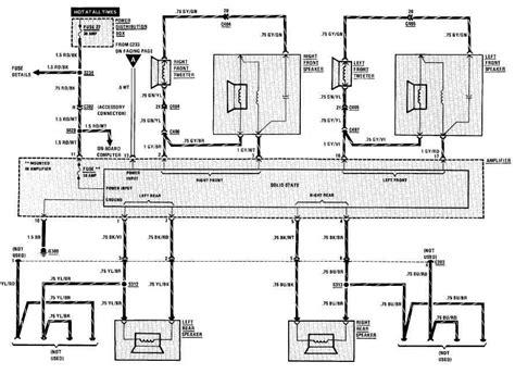 1991 bmw 325i convertible radio antenna wiring diagram