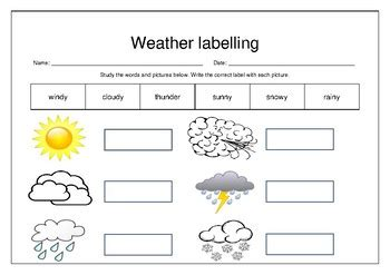 geography weather labelling socialscience teachers
