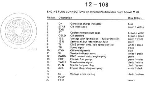 pinout diagram e32 e34 m30 engine harness c101
