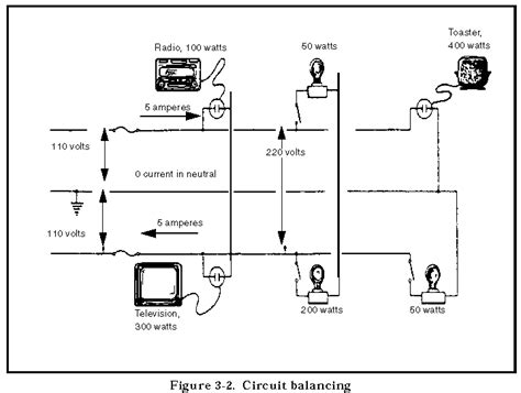 fm 5 424 theater operations electrical systems design