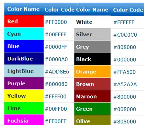 html color codes names picker css hex code