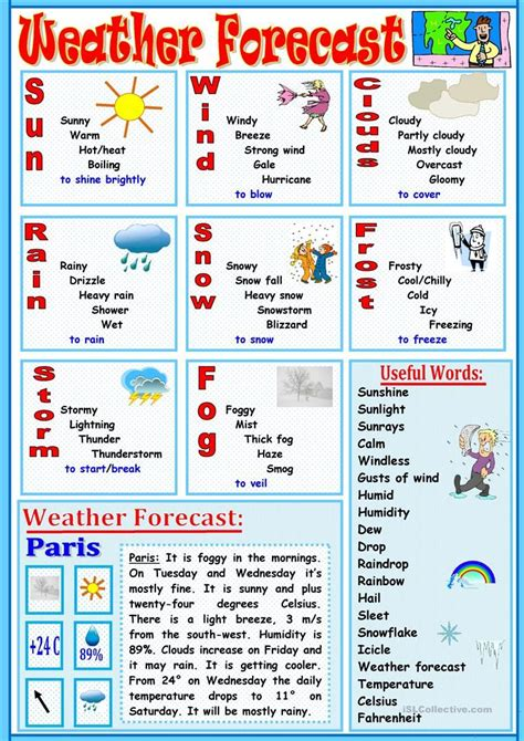 weather forecast teaching weather weather projects weather forecast
