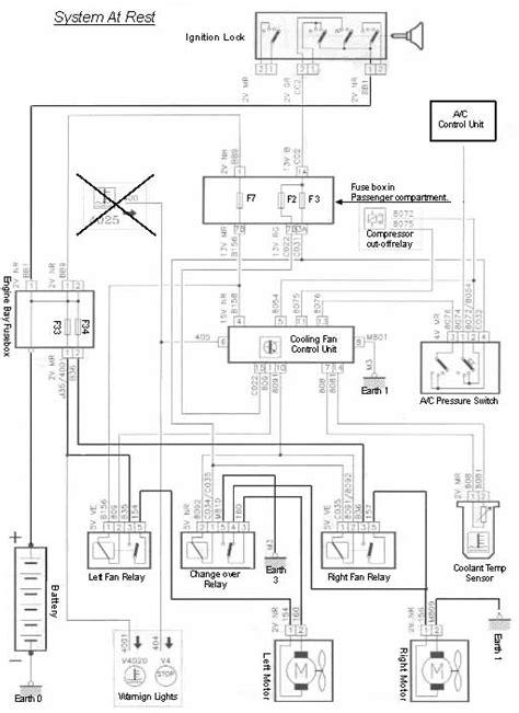 faq cooling fan system faq forum peugeot 306
