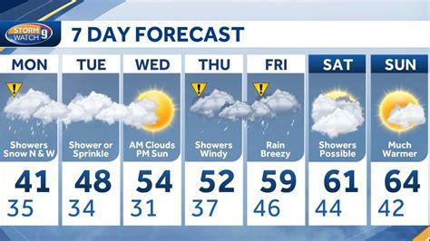 wmur weather text forecast