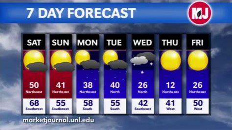 february 6 2015 weather forecast youtube