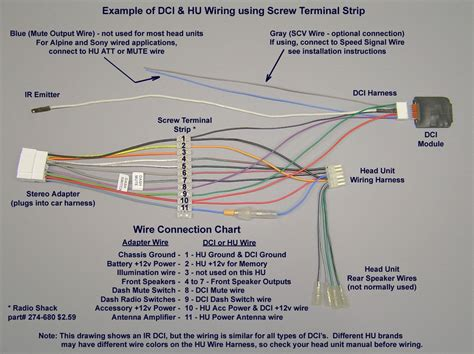 pioneer car stereo wiring harness diagram mechanic corner