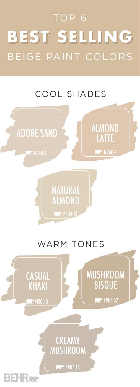 top colors state california neutral wall colors