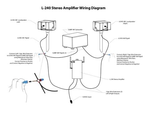 ambisonic amp resolves outdoor audio power signal problems