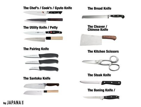 types kitchen knives japanese western knives