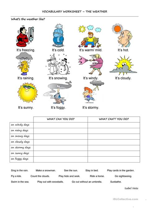 English Worksheet Weather Weather Worksheets