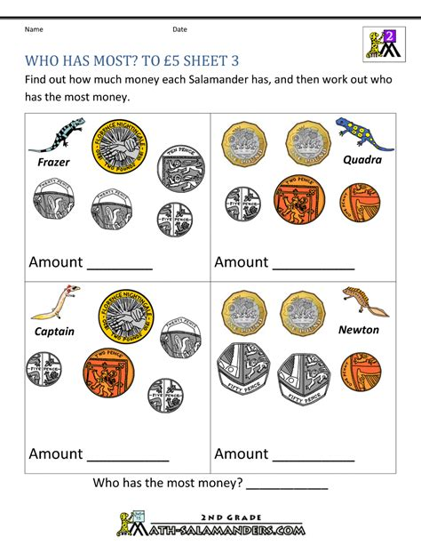 Money Worksheets How Many Ways To Show An Amount.html