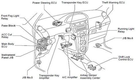 toyota yaris wiring diagram circuit wiring diagrams