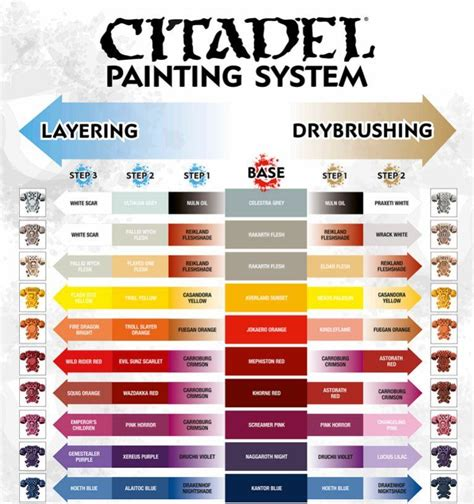 Citadel Paint Color List.html