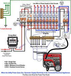 horse trailer electrical wiring diagrams lookpdf result electric
