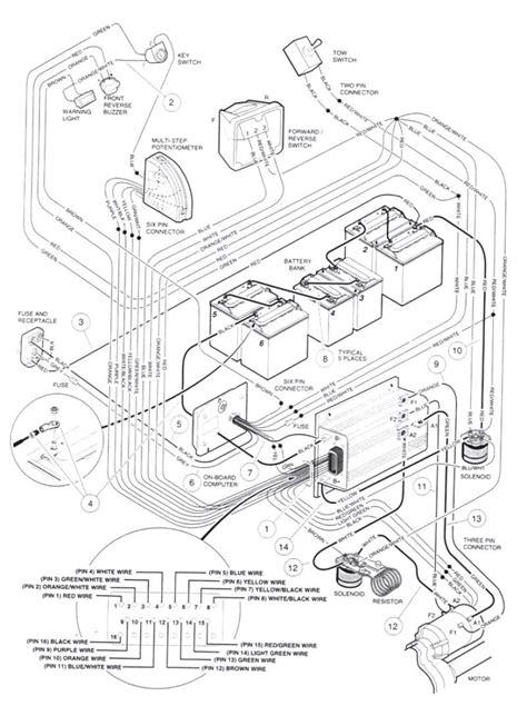 ez golf cart wiring diagram gas engine atkinsjewelry
