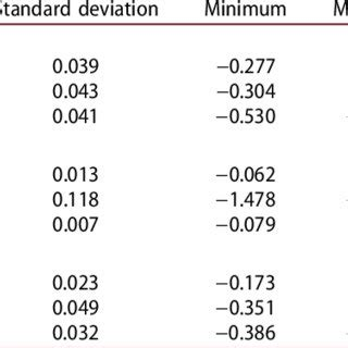 comparison parametric nonparametric estimation methods cost frontiers