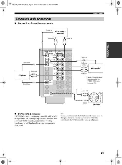 unique nikkai car stereo wiring diagram car stereo