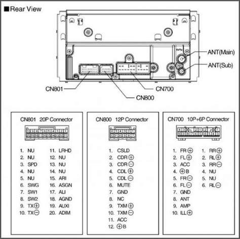12 panasonic car audio wiring diagram car diagram