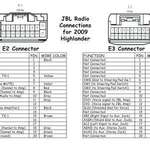 1995 toyota avalon radio wiring diagram free wiring