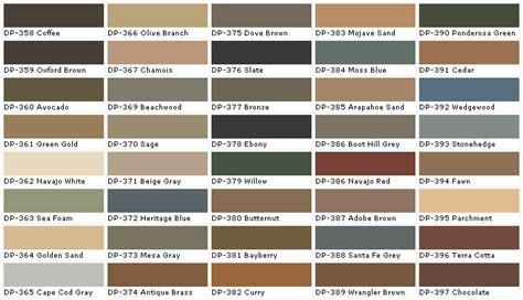 ideas exterior house colors images floor