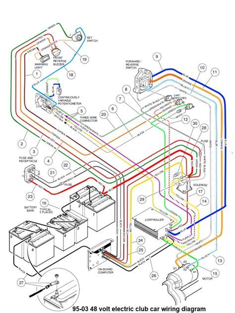 wiring diagrams wild buggies