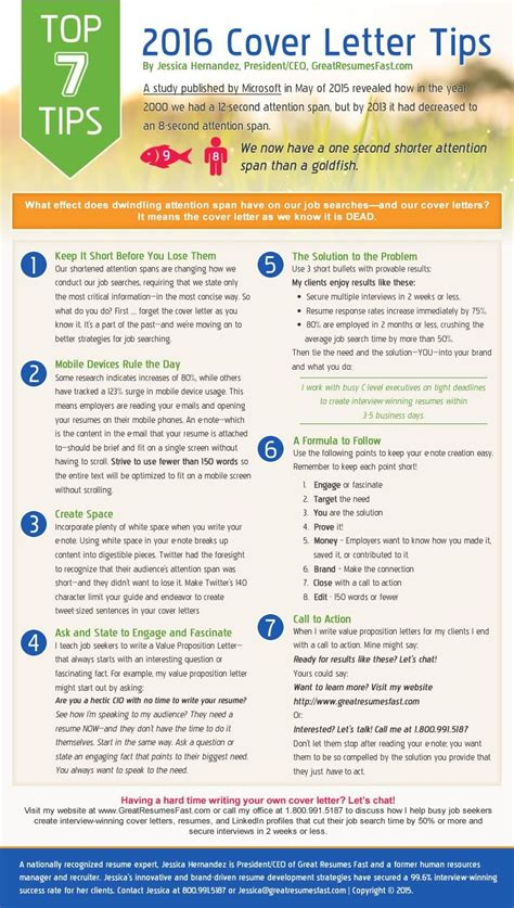 infographic 2016 cover letter tips reveals top ten