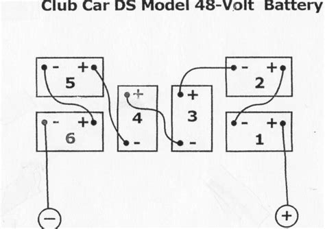 wiring diagrams 36 48 volt battery banks mikes